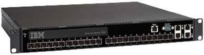 Hình ảnh IBM System Storage SAN24B-4 Express