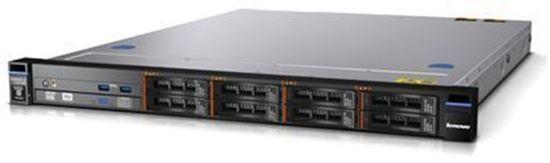 Lenovo System X3250 M5 5458 F3a Maychumang Vn Chuy 202 N