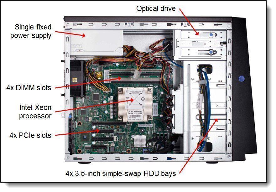 Lenovo System X3100 M5 I3 6100 Maychumang Vn Chuy 202 N