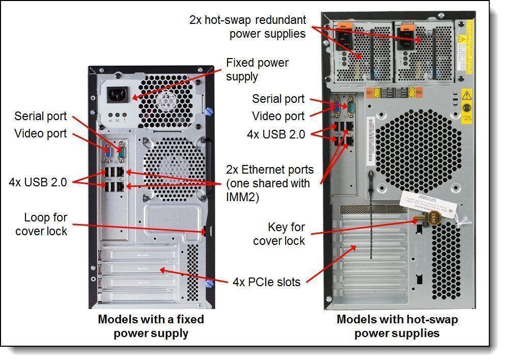 Lenovo System x3100 M5 E3-1271 v3