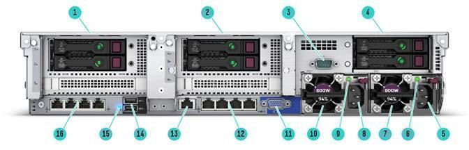Hpe Proliant Dl380 G10 Sff Platinum 8180m Maychumang Vn