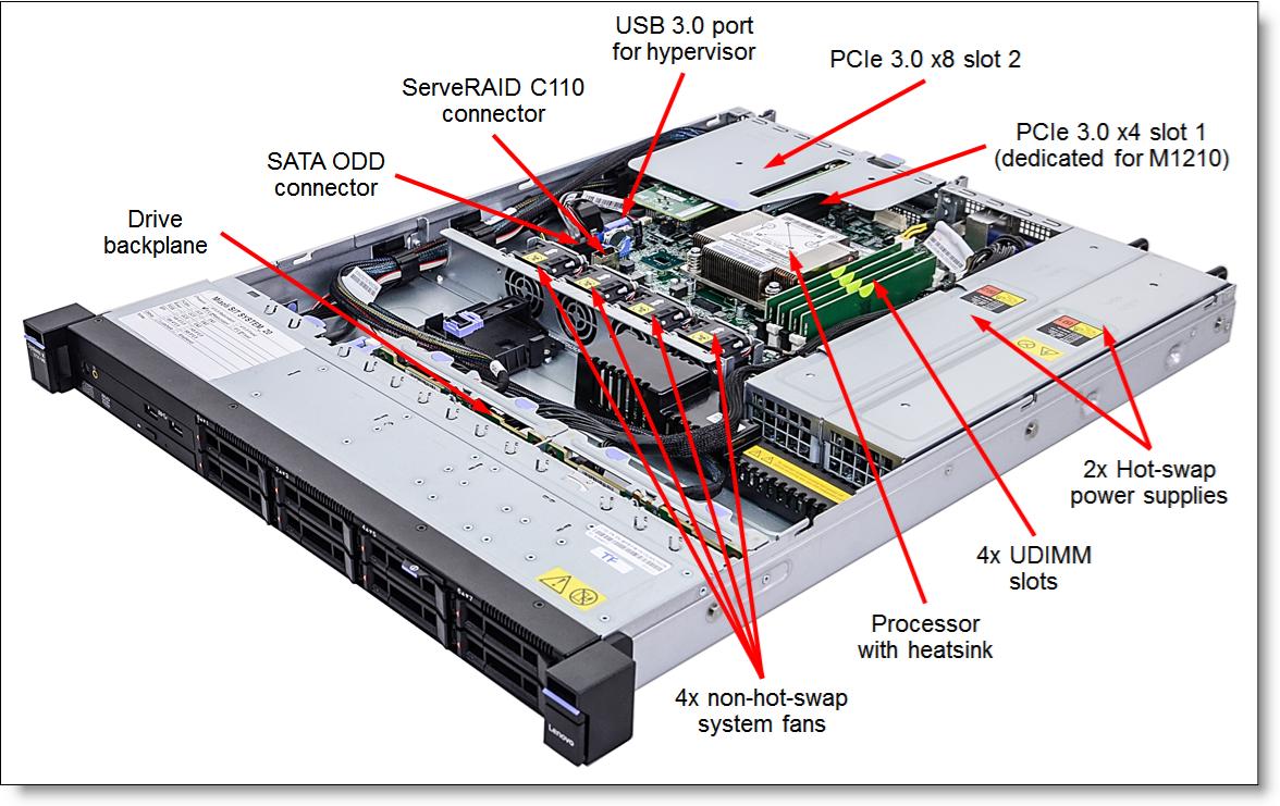 Lenovo System X3250 M6 I3 7100 Chuyn Nghip V My Ch Ssd Wd Green 120gb Sata M2 6gb S Jerman Hnh Nh